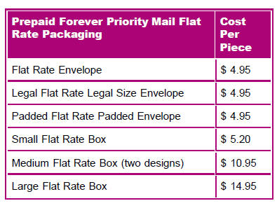 Prepaid Forever Priority Mail Flat Rate packaging